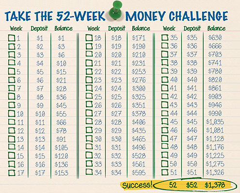 Image result for MONEY CHALLENGE